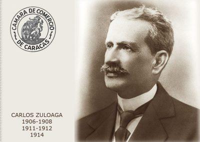 Carlos Zuloaga